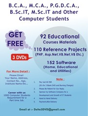 Computer and IT Students for Part Time JOb.
