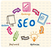 Make website SEO than Your Competitor's website SEO