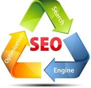 Search Engine Marketing In Ahmedabad