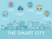Business Opportunity That Really Works With Smart City |SmartCitiesO