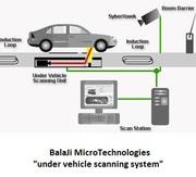 | UVSS | Under Vehicle Surveillance System | Machine Vision