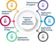 iPhone Application Development Company | Hire iOS, iPhone App Developer