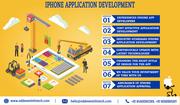 iPhone App Development Company | iOS Development Services