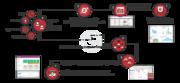 Odoo CRM,  Open Source ERP CRM  SoftwareOdoo CRM Software - SerpentCS