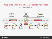 Odoo Fleet Management,  Fleet Management Software